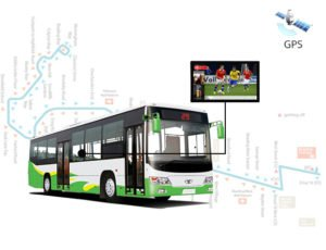 GPS digital signage for bus 2017 new